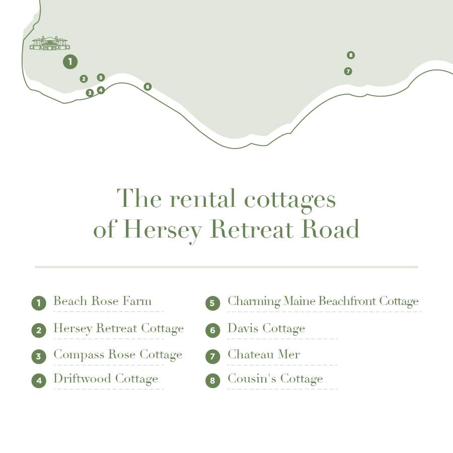 Rental Cottages at Hersey Retreat